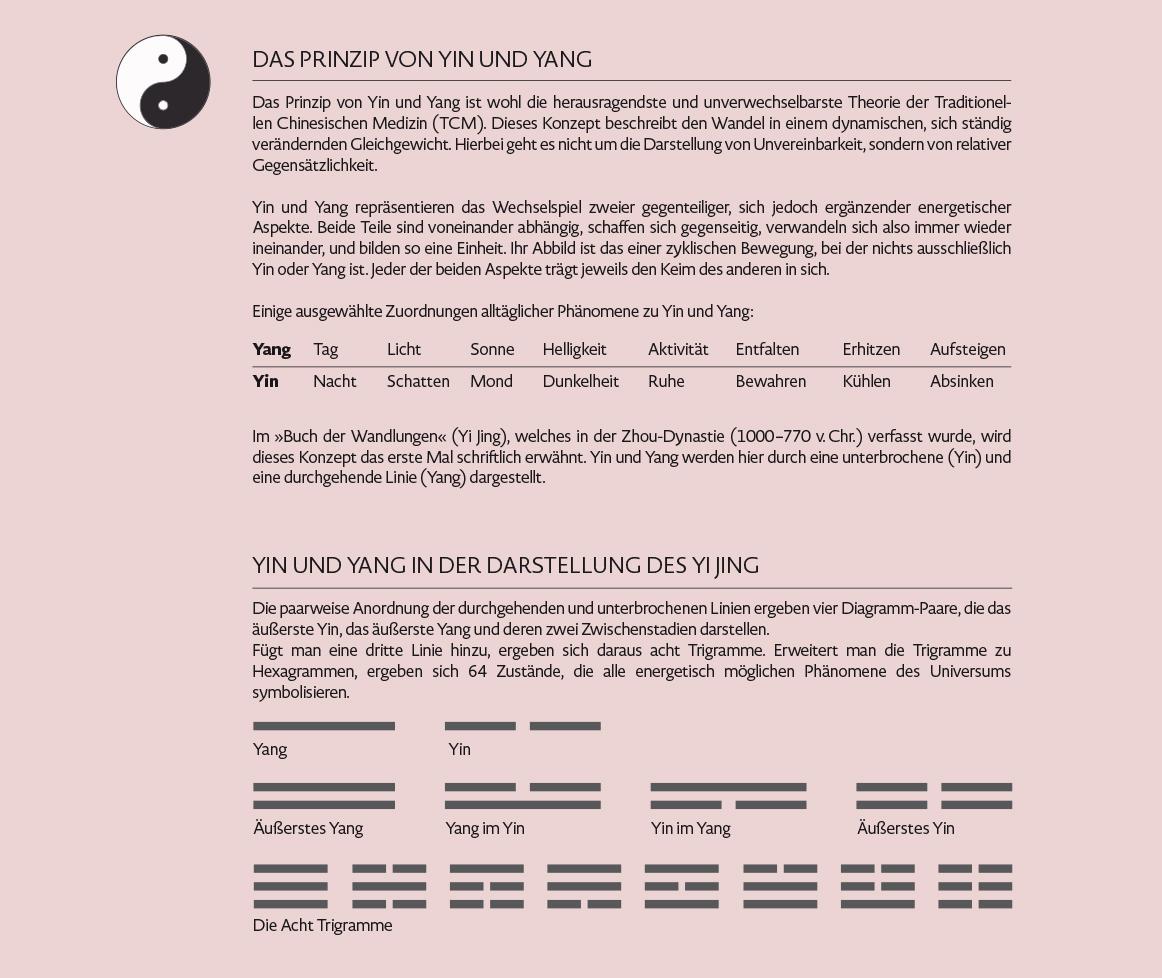 Das Konzept von Yin und Yang
