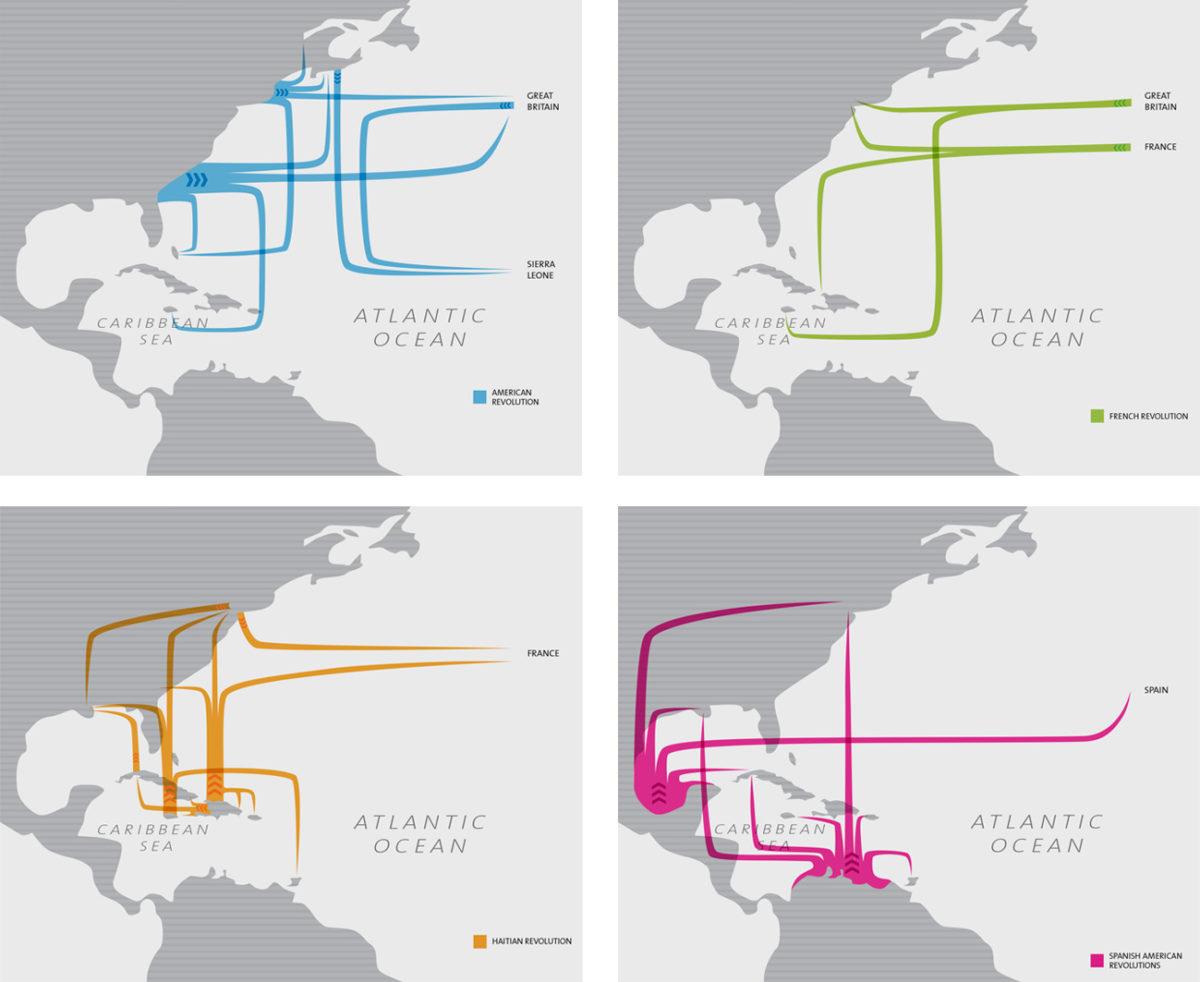 Infografik für das Forschungsprojekt AtlanticExiles an der Universität Duisburg Essen