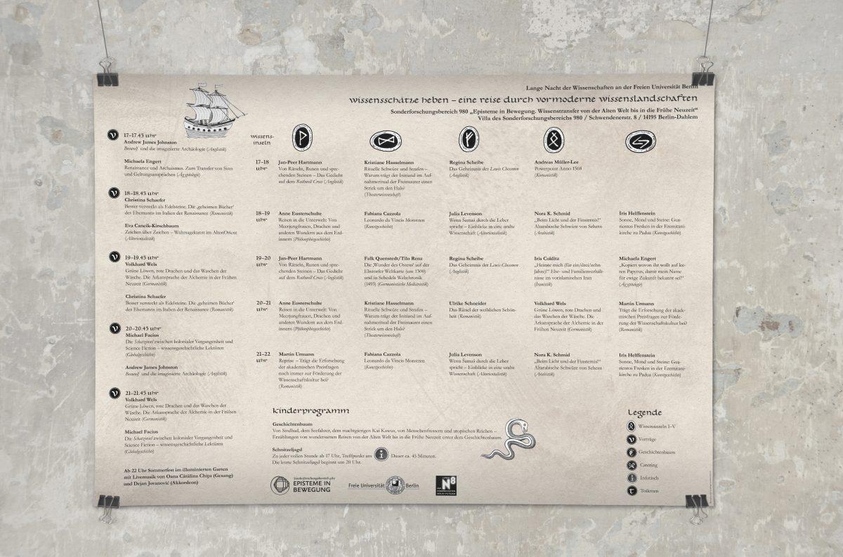 """Rückseite der Schatzkarte mit Programm, Event beim SFB 980 """"Episteme"""" zur Langen Nacht der Wissenschaften 2015, Freie Universität Berlin"""