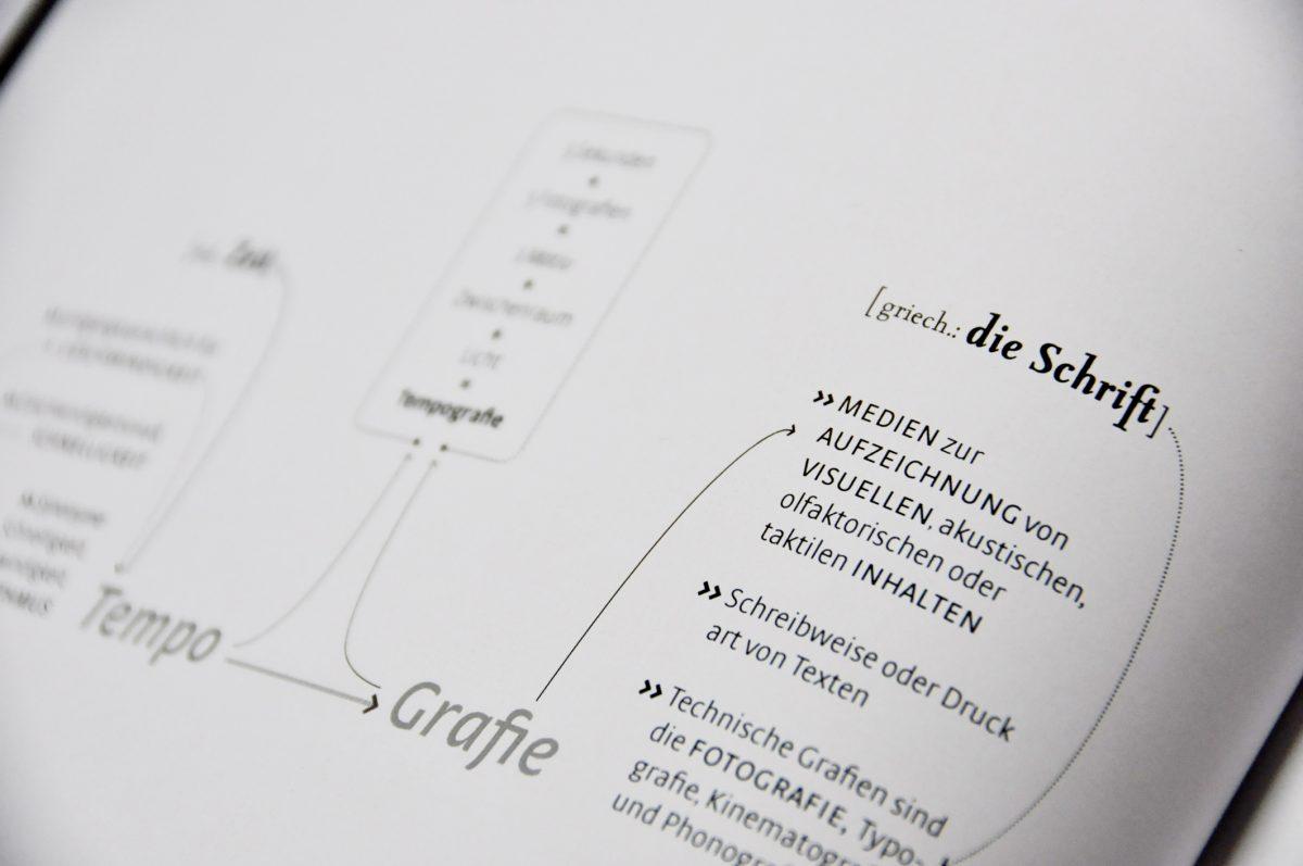 """Schrift-Grafik im Ausstellungskataltogs """"3 Sekunden Gegenwart. Tempografien"""" in der Galerie F92, Berlin"""